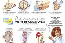8 règles à respecter pour une visite en salle de dialyse